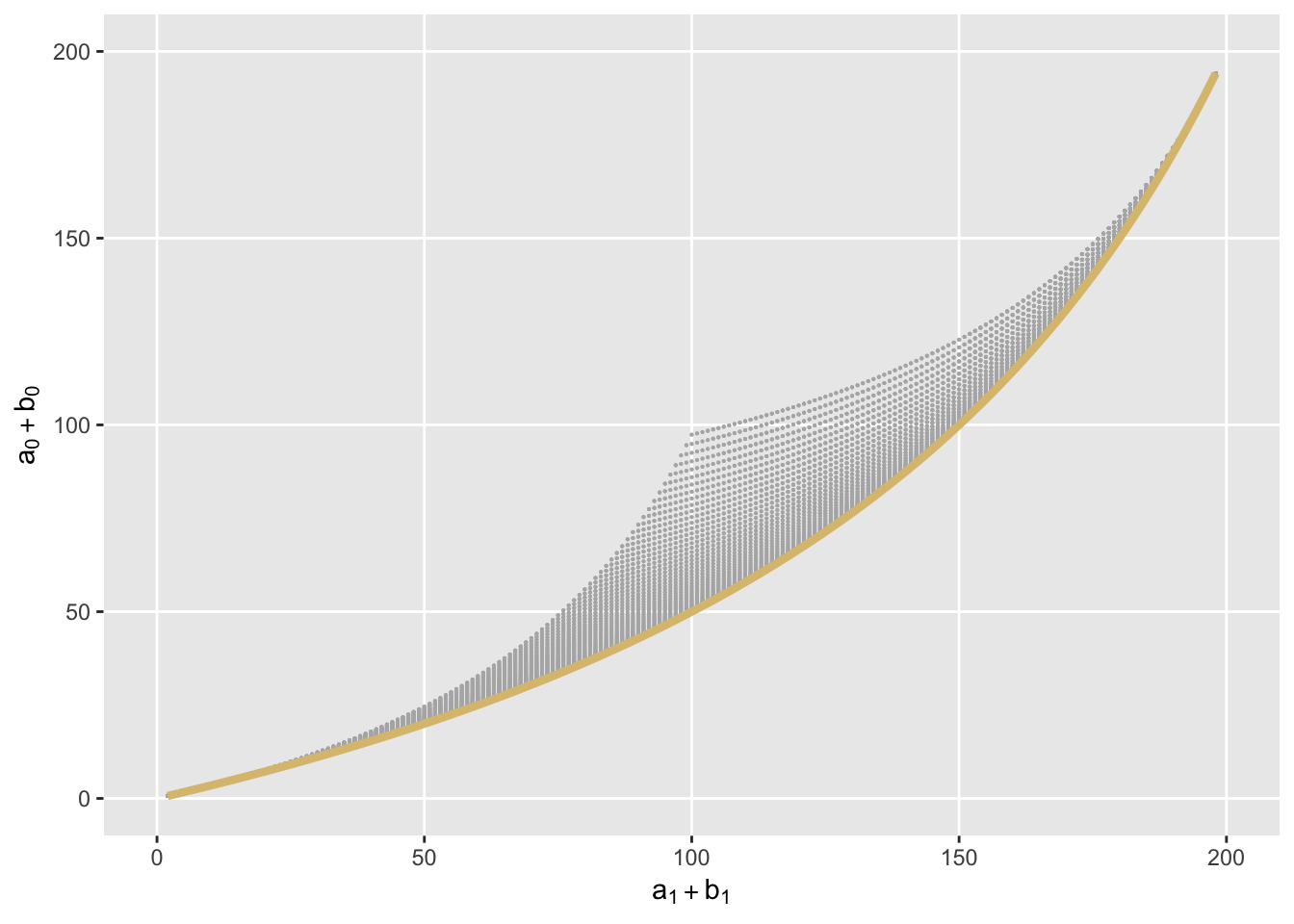 How the odds ratio confounds: a brief study in a few colorful figures