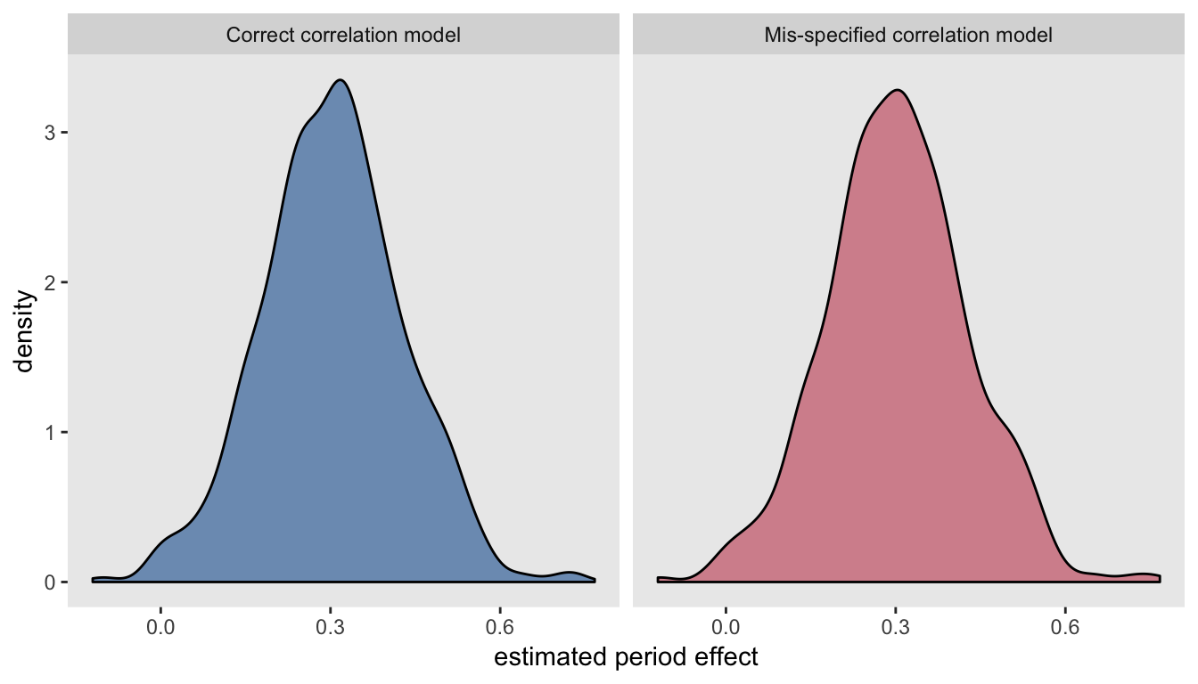 simstudy update: improved correlated binary outcomes